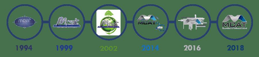 25 años de experiencia MCAT